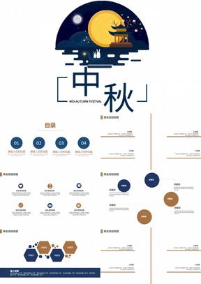 简约风中秋节活动策划PPT模板