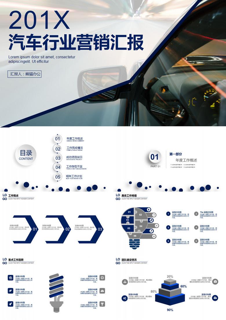 汽车行业营销汇报PPT模板