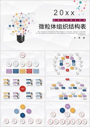 商务风组织架构图表集PPT模板