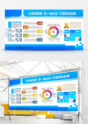 蓝色简约企业简介展示宣传展板设计
