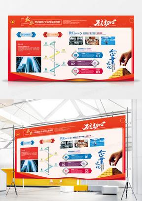 时尚商务企业文化墙公司简介展板设计