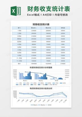 年度财务应收统计财务报表excel模板