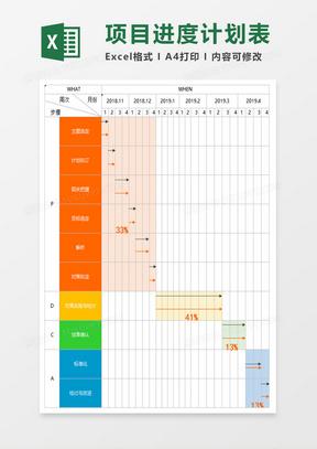 自动甘特图项目进度计划表excel模板