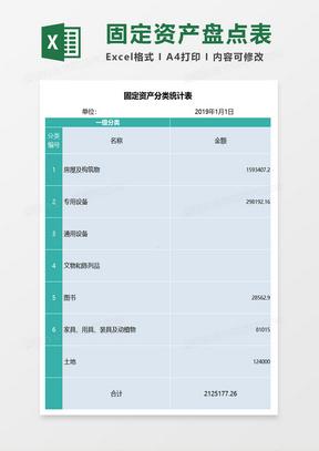固定资产分类统计表