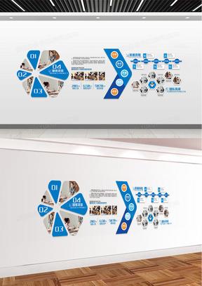 蓝色商务企业发展文化墙