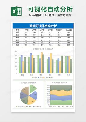 数据可视化分析销售报表excel模板