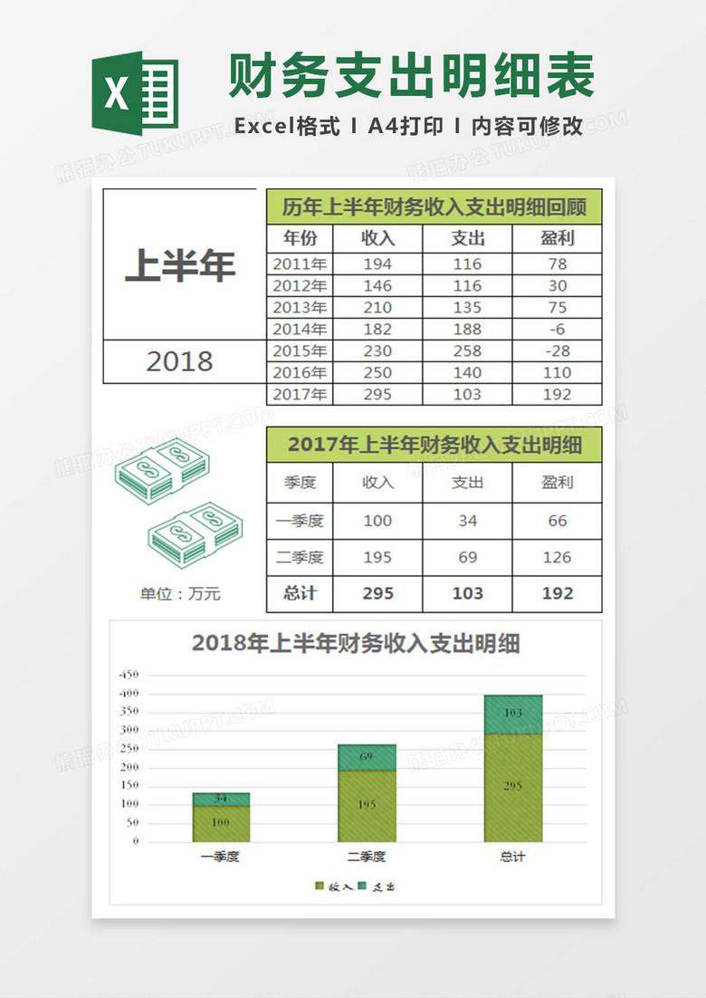 收入支出报表Excel模板下载_xlsx格式_熊猫办公