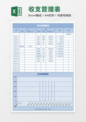 个人家庭记账收支管理表excel模板