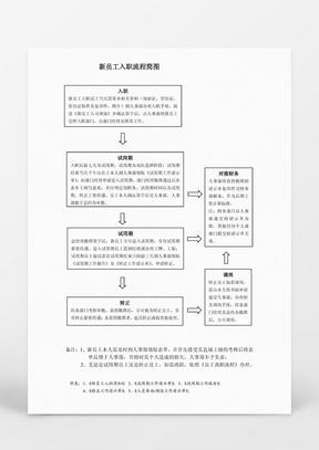 新员工入职流程图word文档