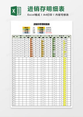 进销存管理明细表(自动数字条)Excel模板