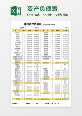 年终资产负债表(含分析数据可视化)Excel模板