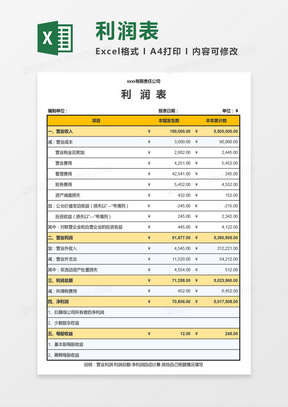 公司财务利润表Excel模板