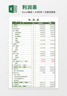 实用公司利润表Excel模板