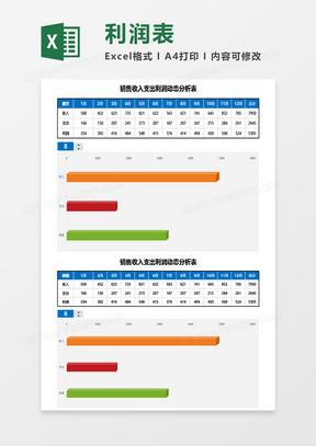 销售收入支出利润动态分析表Excel模板