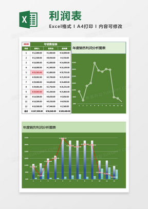 年销售报表Excel模板