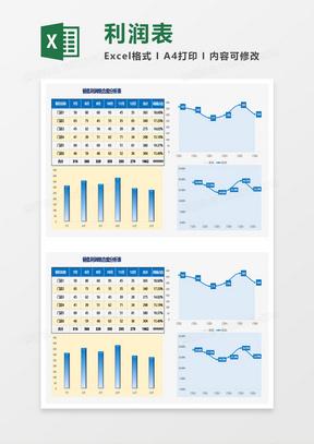 销售利润组合图分析表Excel模板
