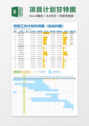 项目工作计划甘特图(自动作图)Excel模板