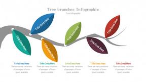 创意树叶形项目罗列PPT素材