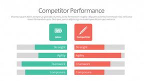 竞争力能力实力对比PPT模板