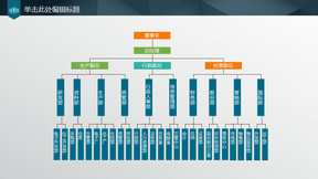 详细的PPT公司组织构架图