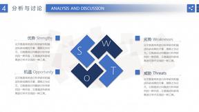 蓝色清新SWOT分析PPT模板