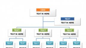 三层组织结构图PPT模板