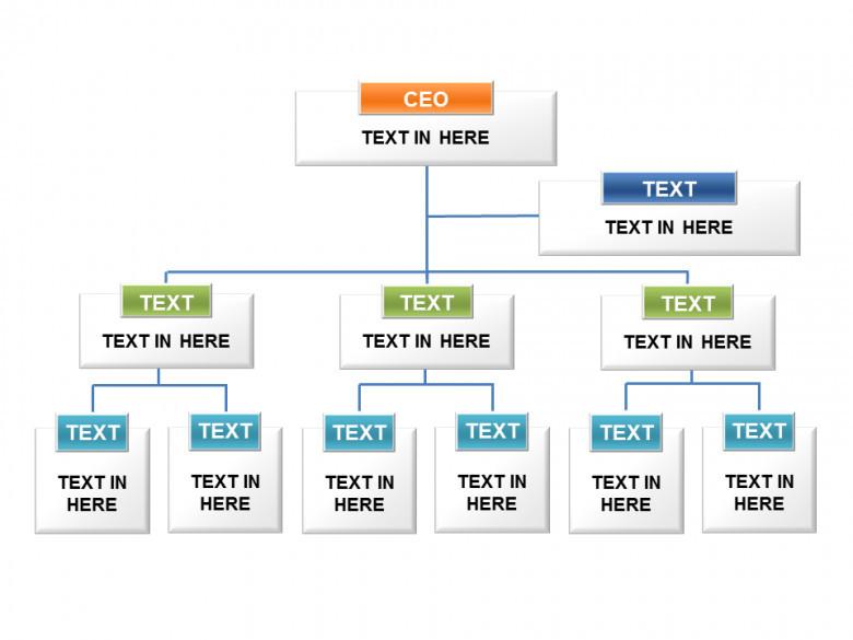 ppt模板结构图_三层组织结构图PPT图表下载_pptx格式_熊猫办公