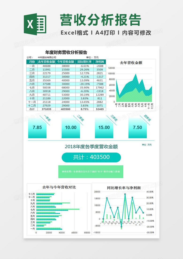 绿色营销案例分析_绿色年度财务营收分析报告Excel模板下载_年度_【熊猫办公】
