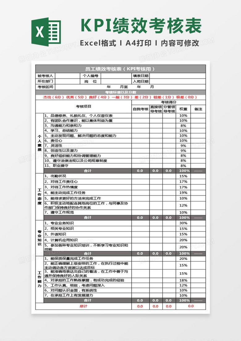 客服部kpi考核表_kpi绩效考核表Excel模板下载_xls格式_熊猫办公