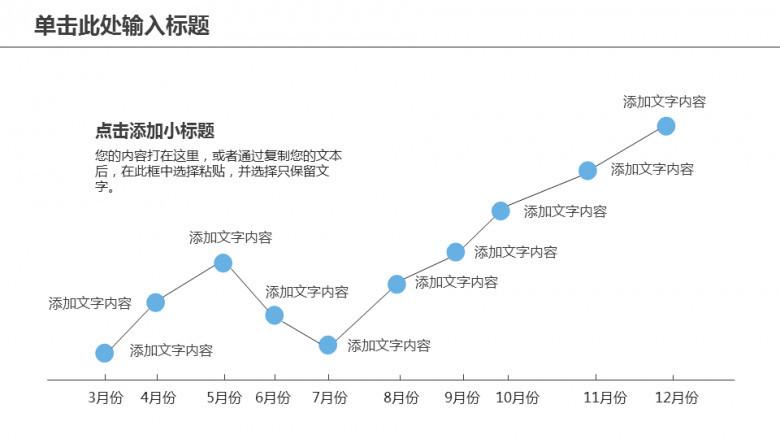 折线统计图ppt免费_月份数据统计折线图PPT图表下载_pptx格式_熊猫办公